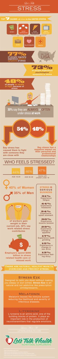 Let's Talk Stress
