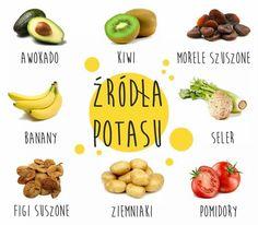 Herbal Remedies, Natural Health, Herbalism, Healthy Eating, Nutrition, Favorite Recipes, Vegan, Fruit, Cooking