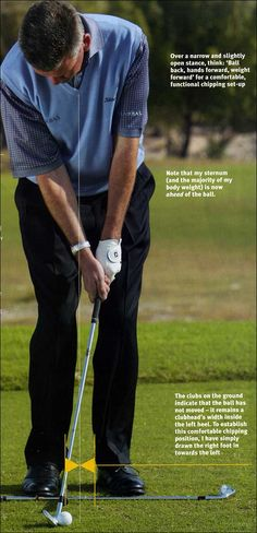 Consistent Ball Position