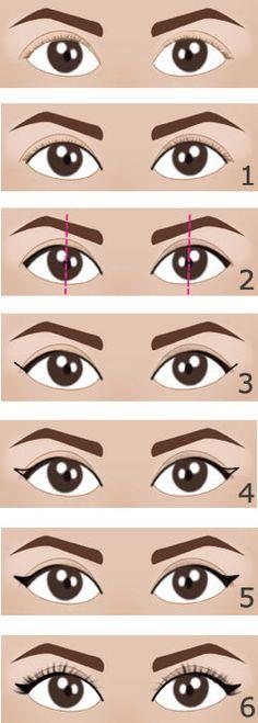 Comment mettre son eye-liner