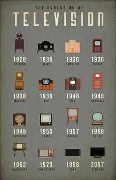 Evolution of Television by Christiana Del Vecchio, via Behance