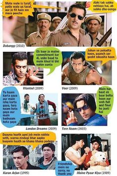 Which is your favorite Salman Khan dialogue? #Bollywood