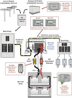 94 Best House Wiring Diagram Inverter ideas | house wiring, diagram, electrical  circuit diagramPinterest