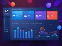 Web Evaluation Dashboard