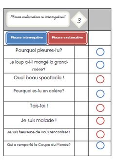 Les types de phrases CE1 | Types de phrases, Ce1, Phrase