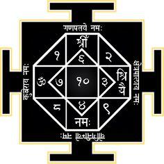 Vedic Mantras, Hindu Mantras, Shiva Hindu, Shiva Shakti, Kali Mantra, Aghori Shiva, Chakra Meanings, Vidya Balan Hot, Tibetan Mandala