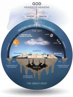 Bible Made Simple: The Flat Earth Movement: Is It For Real?