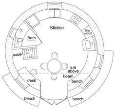Peace dome earthbag house