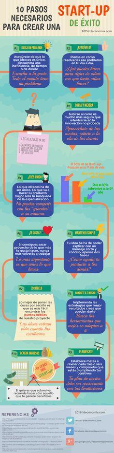 10 pasos para crear una #Startup de éxito #emprendimiento #infografia