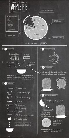 Potato wedges, Roasted potatoes and Infographic on Pinterest