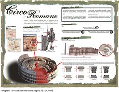 El circo romano #infografia #infographic Ancient Rome, Ancient Greece, Battle Of Actium, Classical Latin, Roman Republic, Archaeological Site, Too Cool For School, Social Science, Roman Empire