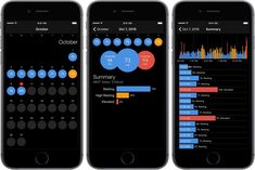 CardioBot Provides Effortless Heart Rate, Sleep Tracking –  MacStories