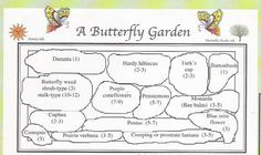 Butterfly garden plan - check if the plants will work in your climate zone then plant away