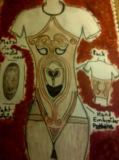 Project: Fashion A top design inspired by African Tribal Masks