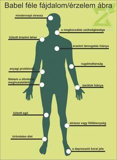 12 fájdalmas tünet, amit lelki sebek okozhatnak! - Zöld Újság