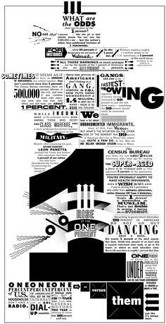 Infographics, ilustra un mensaje utilizando combinaciones de tipografías periodísticas.