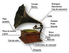 Resultado de imagen para mecanismos de un gramófono