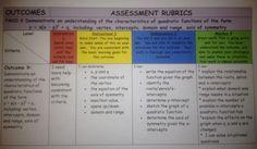 essay on science pdf