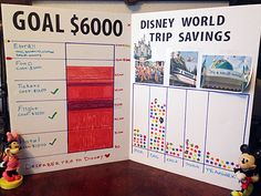 Family savings board.. Love how this family learned about money together and saved to go when they thought they couldn't.