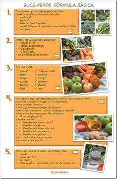 7-Sucs verds cuinadiari-passos-OR