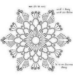 Ideas For Crochet Mandala Diagram Link Filet Crochet, Mandala Au Crochet, Crochet Snowflake Pattern, Crochet Stars, Crochet Circles, Crochet Motifs, Crochet Snowflakes, Crochet Blocks, Crochet Flower Patterns