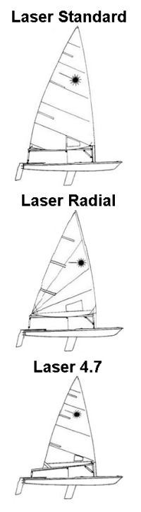 Laser Sailing Tips