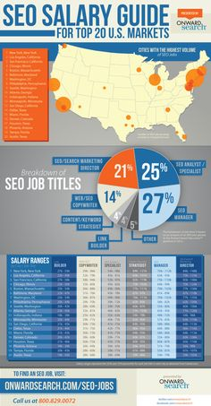 A Guide to SEO Salaries By Market #infographic #mashable