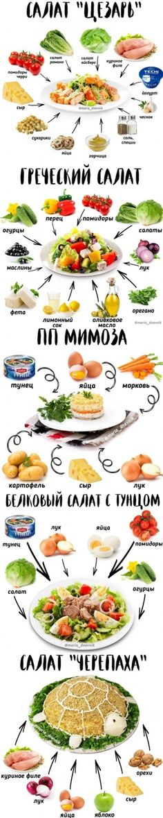 Top y la inserción (detalle) en la técnica rumano (shnurkovogo) los encajes Chef Recipes, Meat Recipes, Cooking Recipes, Sashimi, Dessert Chef, Healthy Snacks, Healthy Recipes, Good Food, Yummy Food