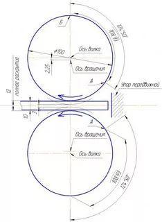 Оборудования для холодной ковки чертежи 162