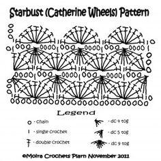 "Starbust stitch also known as ""Catherine's wheel"" stitch."