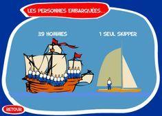 Animations interactives Vendée Globe