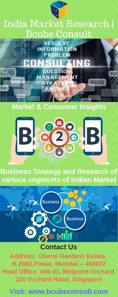 Brand Building, Marketing Consultant, Market Research, A Team, Mumbai, Singapore, Insight, Management, Gardens