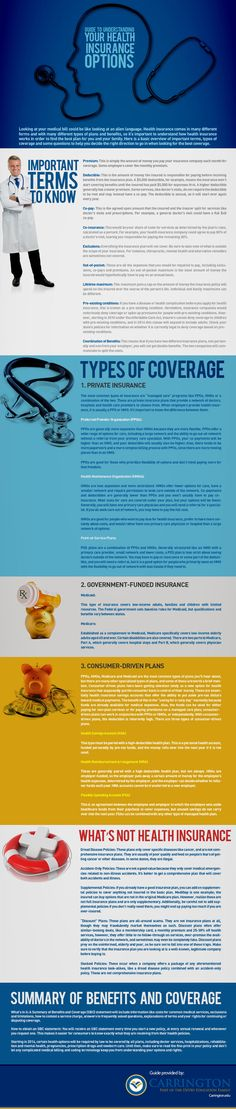 Guide to Understanding Your Health Insurance Options
