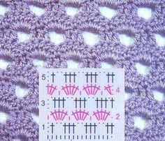 PUNTADAS EN CROCHET | Crochet For Beginners