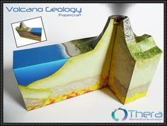 Science Paper Model - Volcano Geology Demonstration Paper Model Free Download