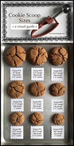 Scoop Size Chart- Calculate Tablespoons, Ounces, Cookie Size Cookie Scoop Sizes - what size scoop to use for what size cookie. [infographic]Cookie Scoop Sizes - what size scoop to use for what size cookie. Cookie Desserts, Cookie Recipes, Dessert Recipes, Cookie Tips, Baking Tips, Baking Recipes, Baking Secrets, Kitchen Aid Recipes, Baking Hacks