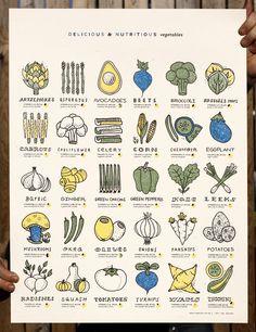 VEGETABLES KITCHEN POSTER http://warpaintstudio.com/portfolio/vegetables-kitchen-poster/#