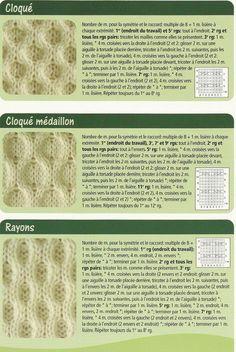 Tina's handicraft : 7 designs knitting tips Knitting Stiches, Cable Knitting, Knitting Charts, Knitting Needles, Stitch Patterns, Knitting Patterns, Crochet Patterns, Crochet Yarn, Sewing