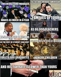 The US does NOT have the highest tax rate in the world, we rank 37th, lower than the vast majority of European countries, and even then, that the statutory tax rate, which is vastly different from the effective tax rate corporations and the wealthy pay with all the loopholes. Some major corporations pay little or no tax at all despite making billions in profits and many billionaires pay less percentage wise than the middle class.