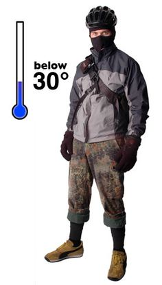 Great detailed instructions for dressing for bike commutes in different temperatures!
