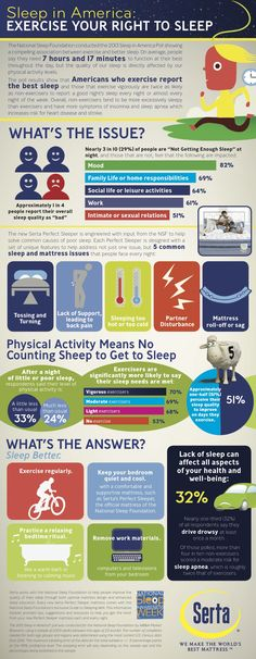 The link between exercise and good sleep is clear!  Here are some helpful facts about why sleep is important and how to create a peaceful sleep environment.