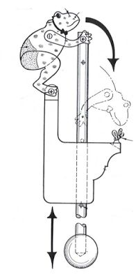 projeto gratuito no blog: Ah! E se falando em madeira...: Mov 10 - sapo pega mosca