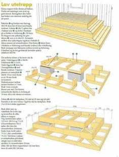 garten treppe How to build Wooden Stairs (Easy steps) - Decor Units How to build. Patio Steps, Wood Steps, Building Stairs, Building A House, Build House, Ideas Terraza, Wooden Patios, Wooden Steps Outdoor, Patio Deck Designs