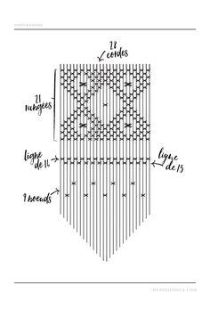 Il y a quelques années (et toute ma jeunesse, really) je faisais des colliers en macramé. J'en ai tellement vendus / offerts / portés ! Ça fait un bon bout que je veux fabriquer une 'te…