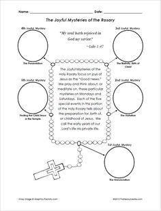 Help Children Learn About the Joyful Mysteries with Cut and Paste Fun Use this activity sheet in home or classroom catechesis to help children learn about the Joyful Mysteries of the Holy Rosary. A brief introduction to this group of mysteries is given along with each particular mystery's individual position on the Rosary. Five picture discs are included to help aid in memorization and explain each mystery. A half-sheet reference sheet on how to pray the Joyful Mysteries of the Rosary ...