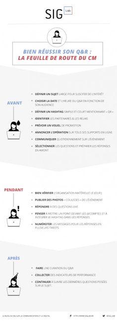 Comment réussir son Q&R sur Facebook et Twitter #Facebook #Twitter via lesig lab