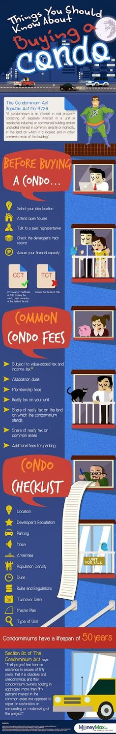 Things you should know about buying a condo