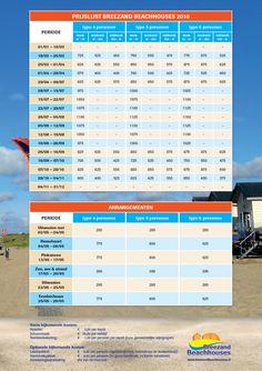 Prijslijst breezandbeachhouses - Breezand Beachhouses