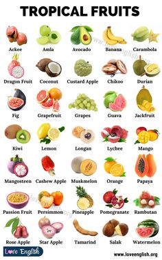 Names of Tropical Fruits Fruit List, Fruit Juice, Cashew Apple, Star Apple, Fruit Names, Types Of Fruit, Coconut Custard, Mango Tree, Apple Roses