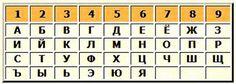 Рассчитать числа, приносящие удачу. Computer Keyboard, Periodic Table, Signs, Computer Keypad, Periotic Table, Novelty Signs, Keyboard